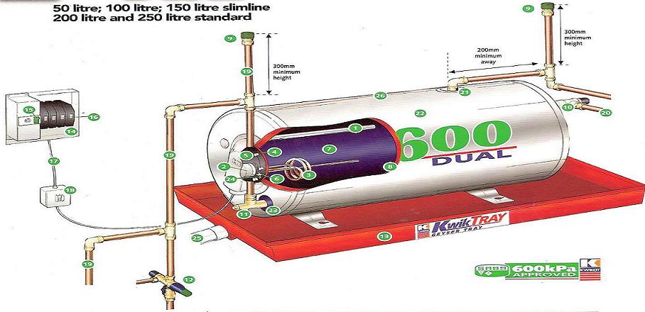 Dutta Refrigerator & Repairing Centre