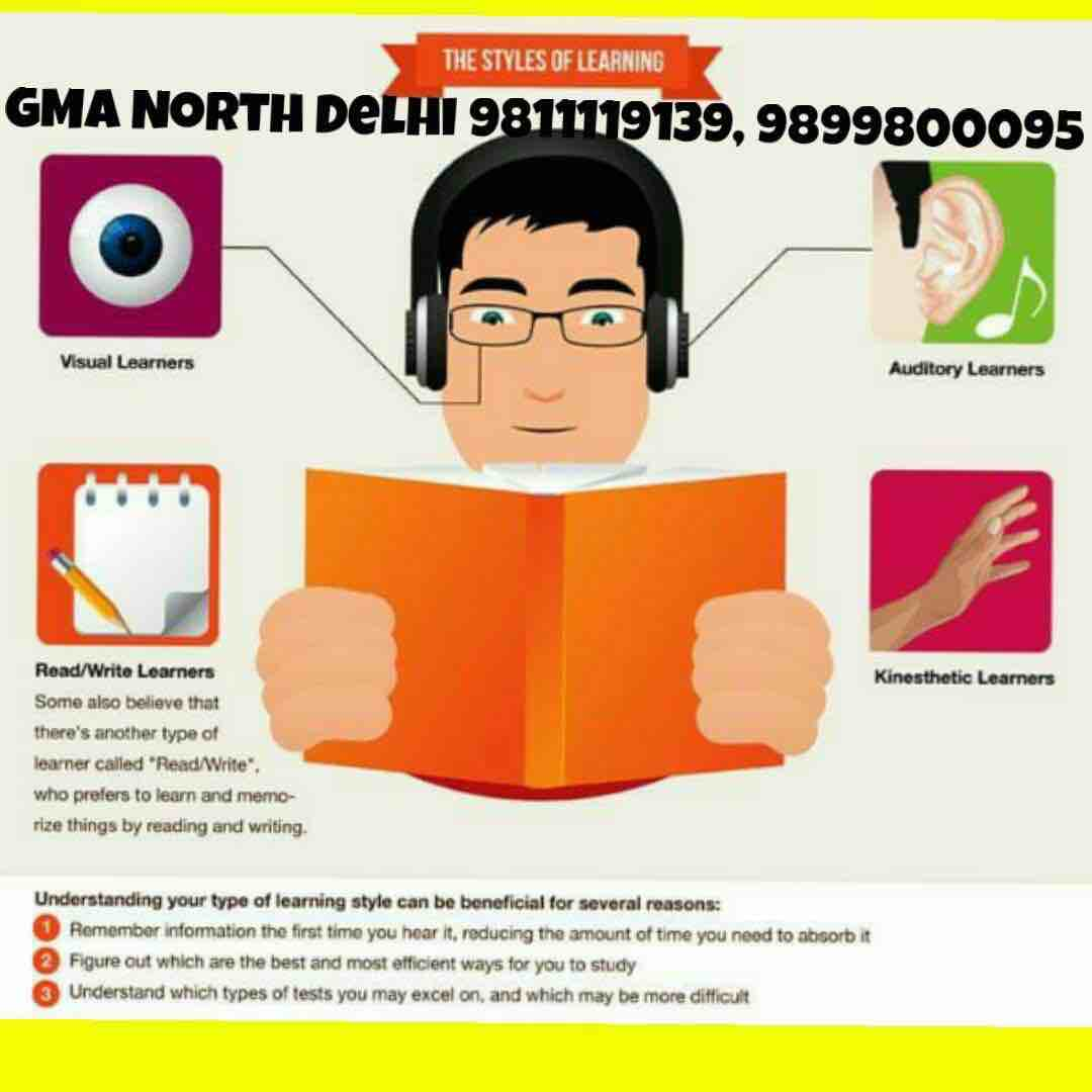 Genius Mind Academy North Delhi