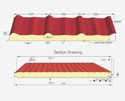 Sai Baba Roofing Sheet Works