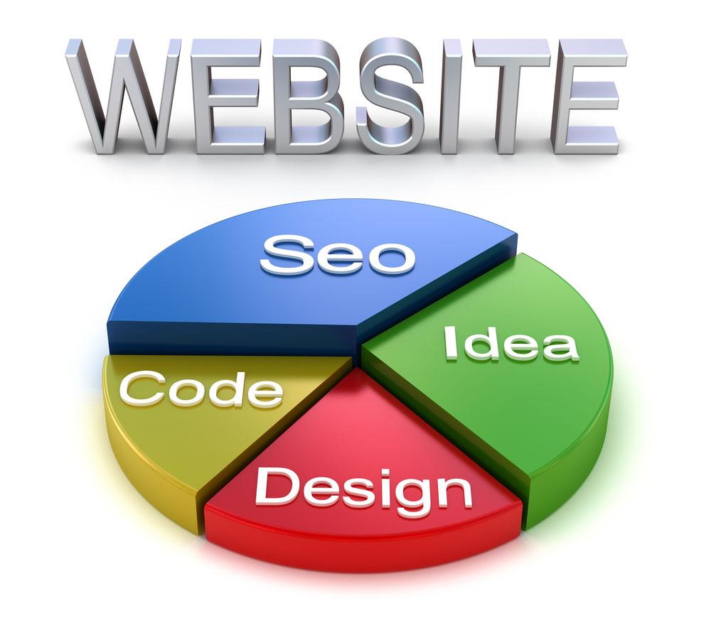 Web Designing Company in Delhi, Web Design Company in Rohini.  Contact 9654745756