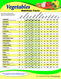 RAAFAA NUTRITION - where good health assured