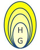 Hiranyagarbha Consultancy