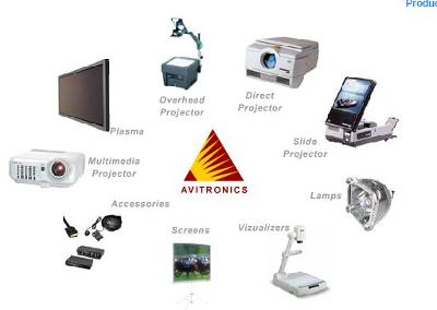 Avitronics Projections Pvt Ltd Call 040-39594553