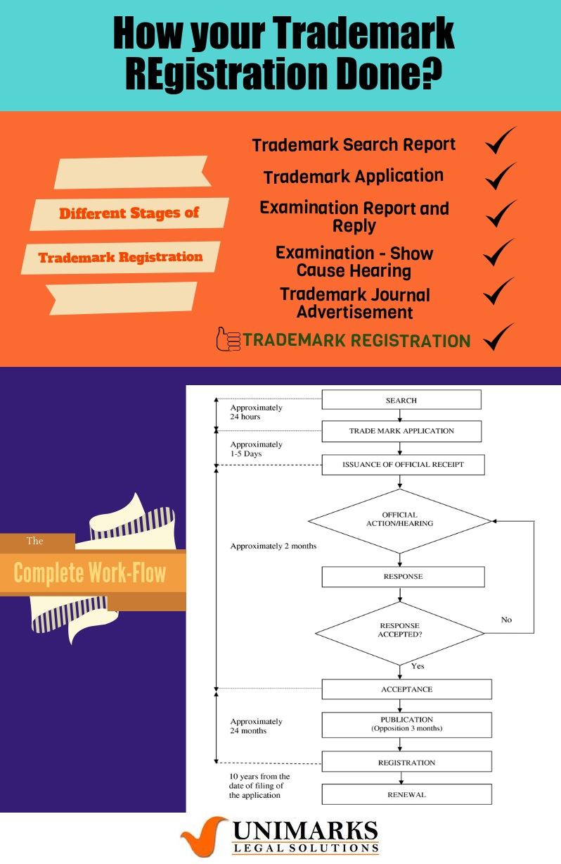 Unimarks Legal Solutions