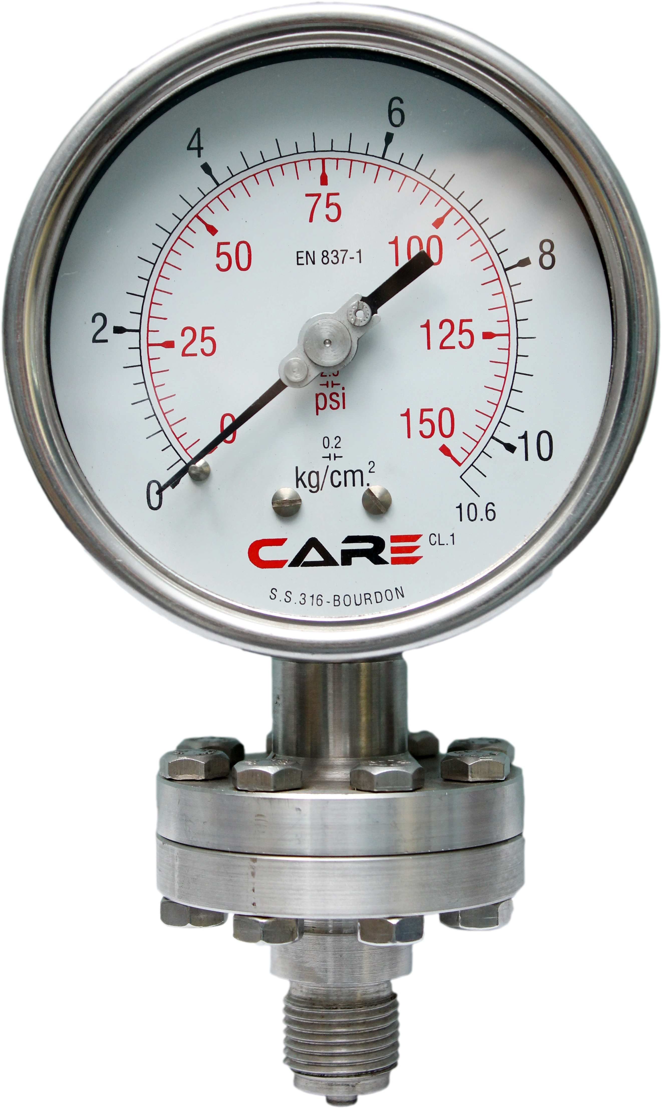 Care Process Instrument
