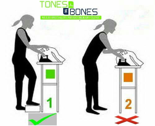 Tones and Bones