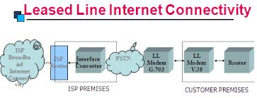 Netconnect Data Global @ 7676558558