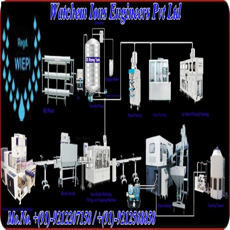 Watchem Ions Engineers Pvt Ltd # +91 9212568858