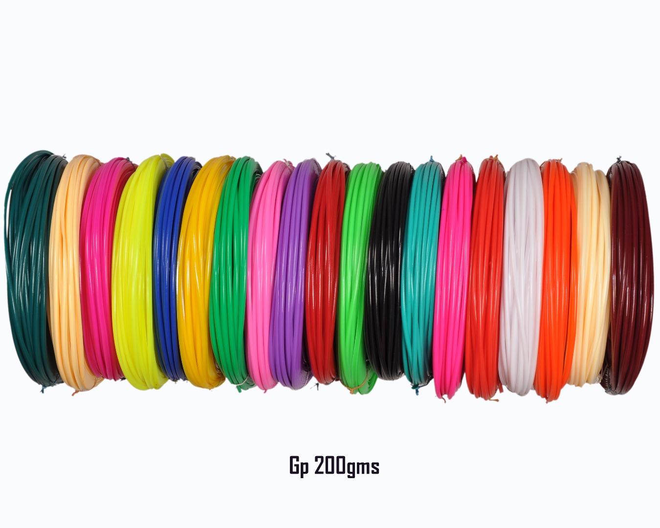 M. M. Plastic Industries