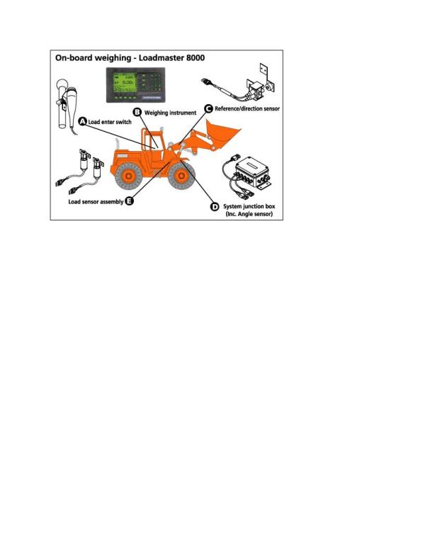 Prologic Automation Systems   Ph: 9489872727